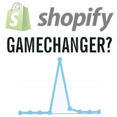 Shopify a Gamechanger for Ecommerce Websites